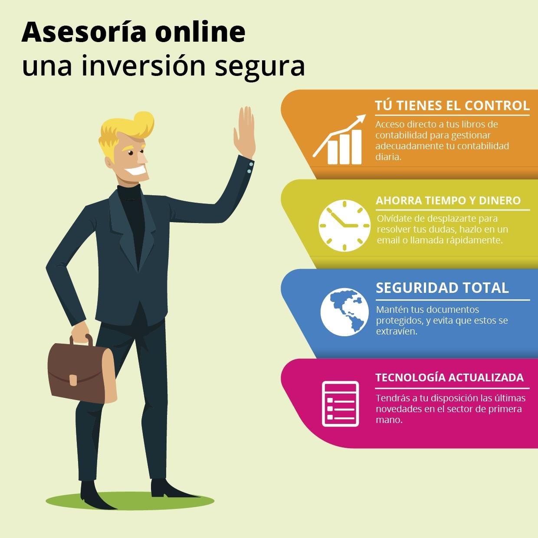 Invertir en una asesoría online
