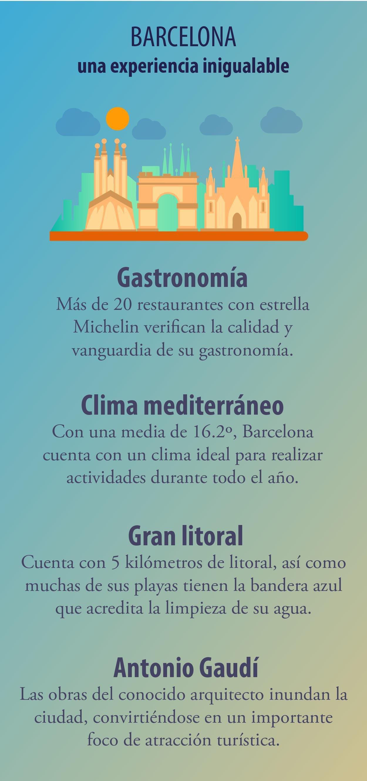 Barcelona, una ciudad inolvidable