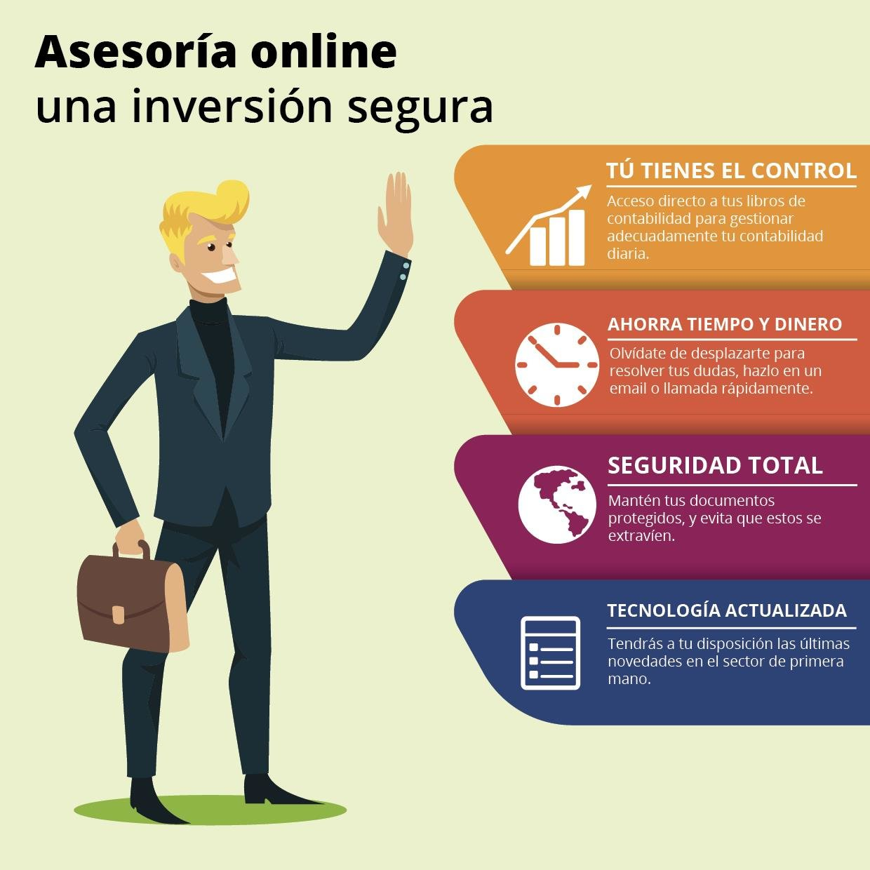 Asesorias online