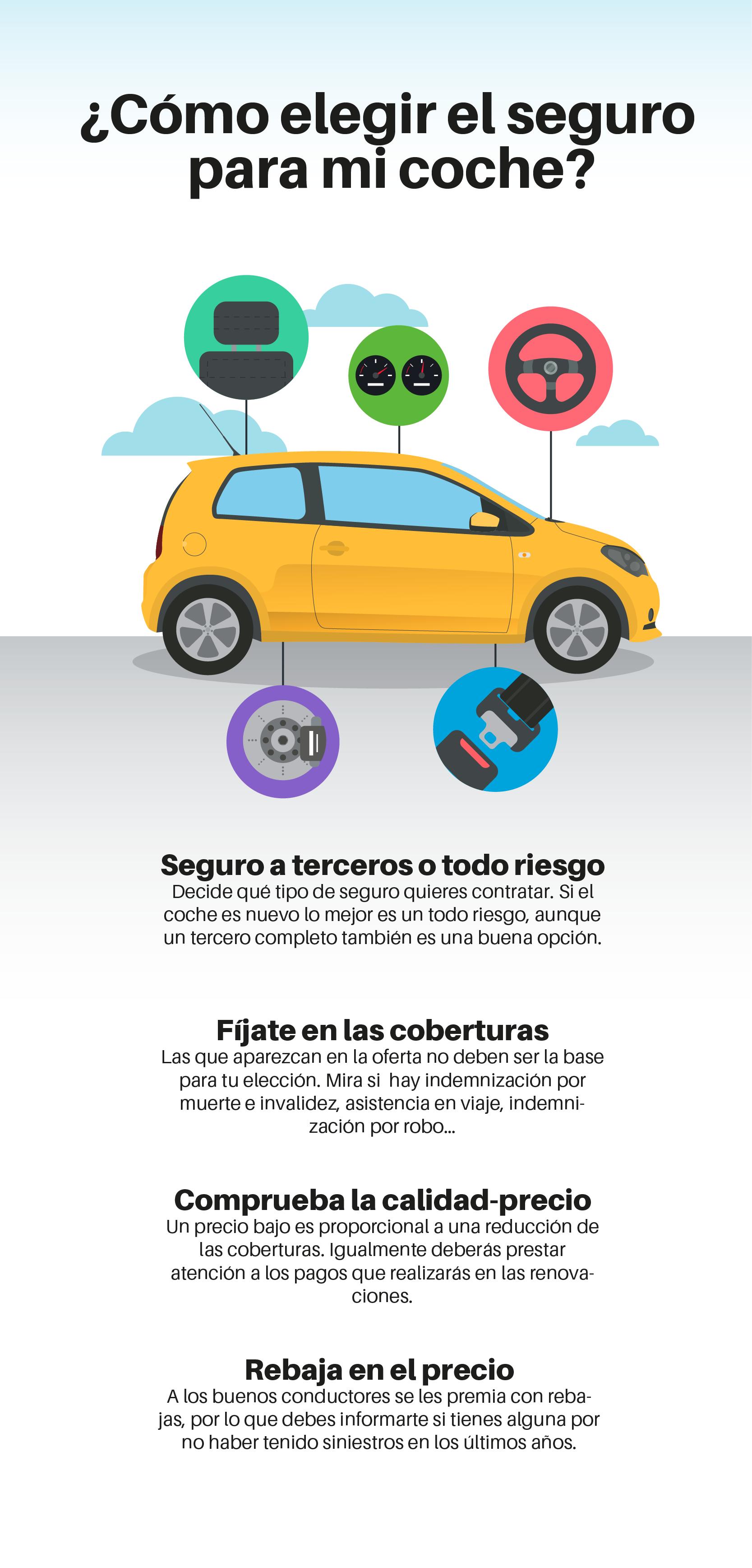 Cómo elegir el seguro de mi coche
