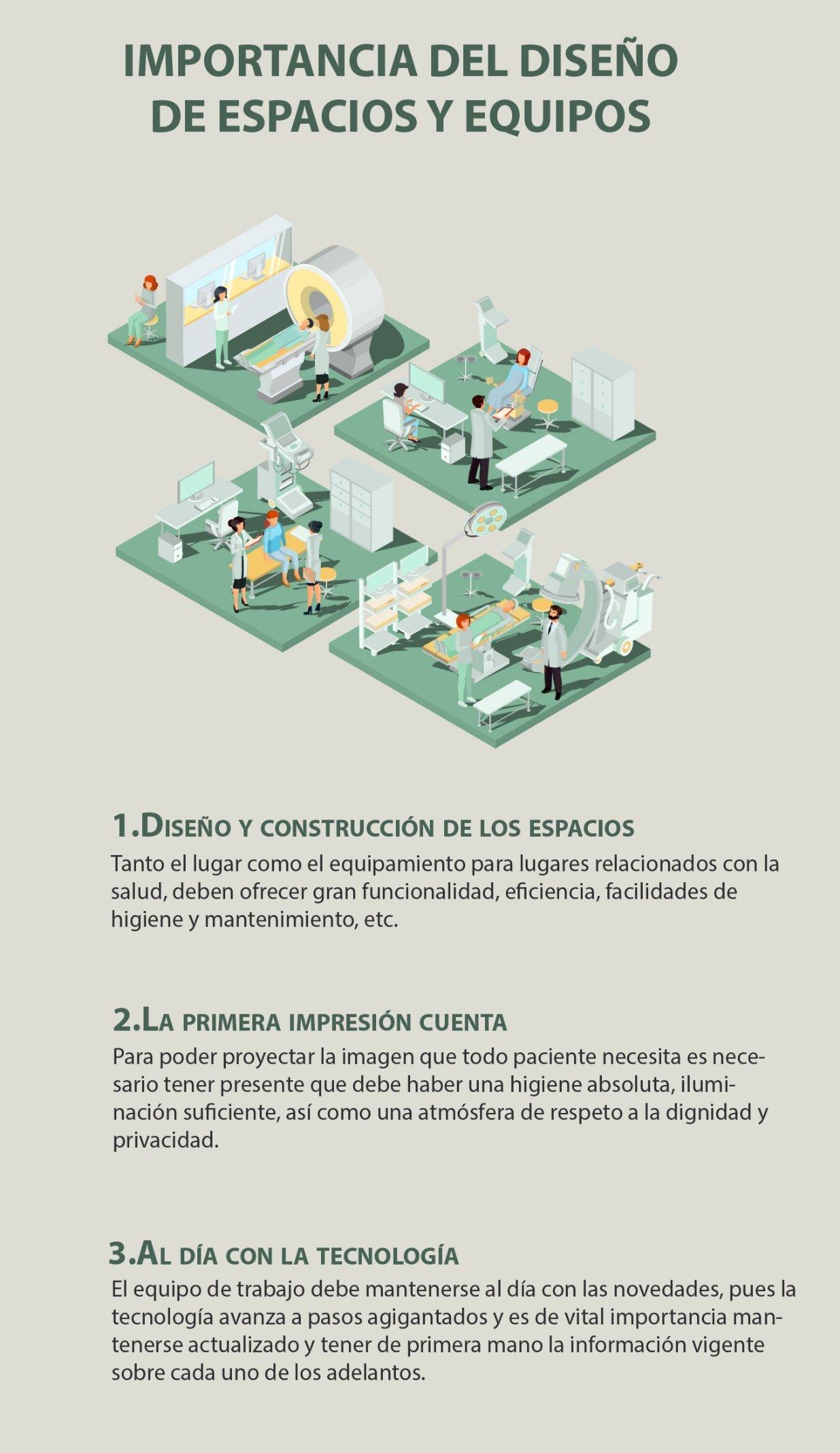 Diseño y espacio de equipos
