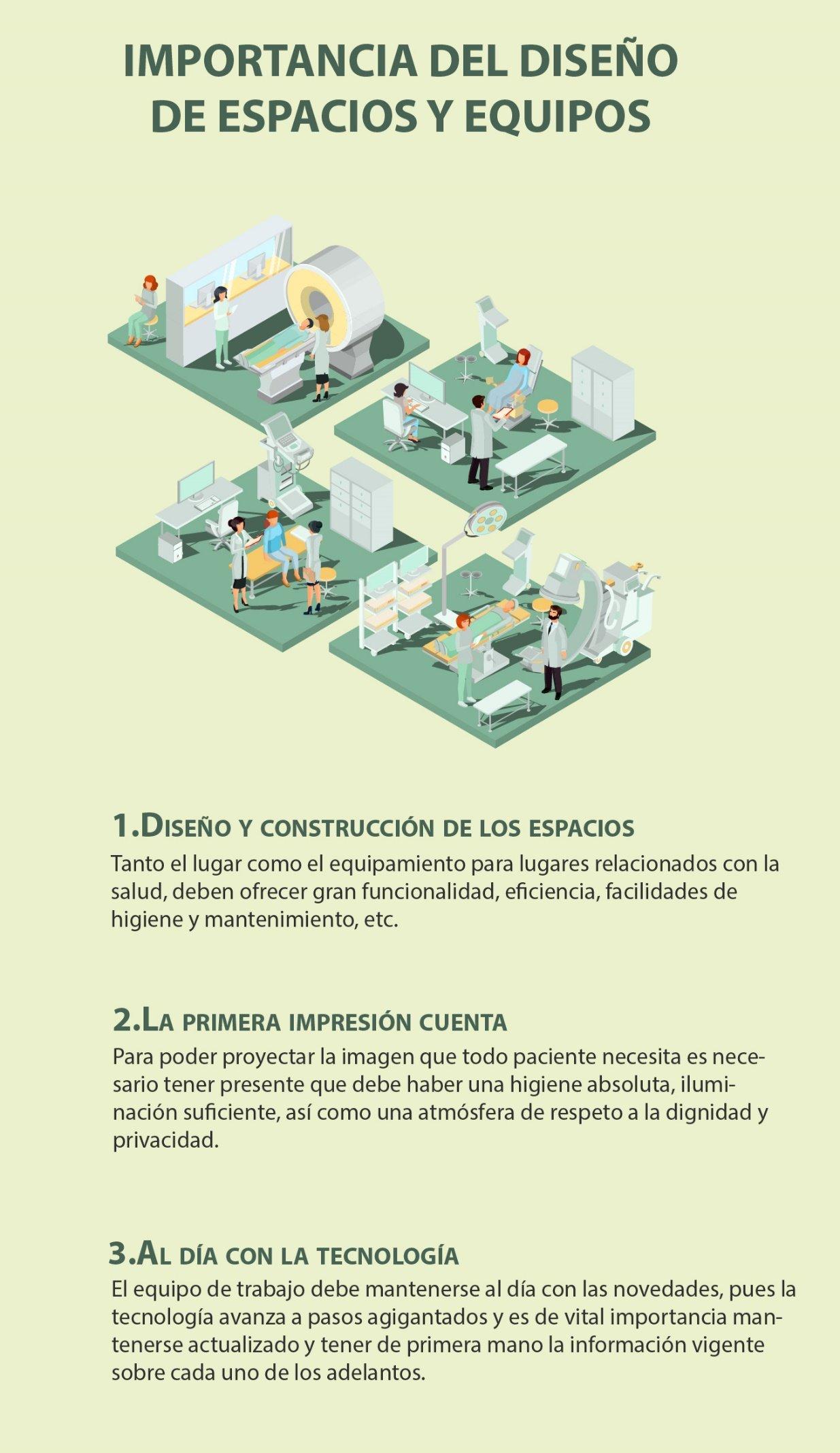 Diseño de espacios y equipos