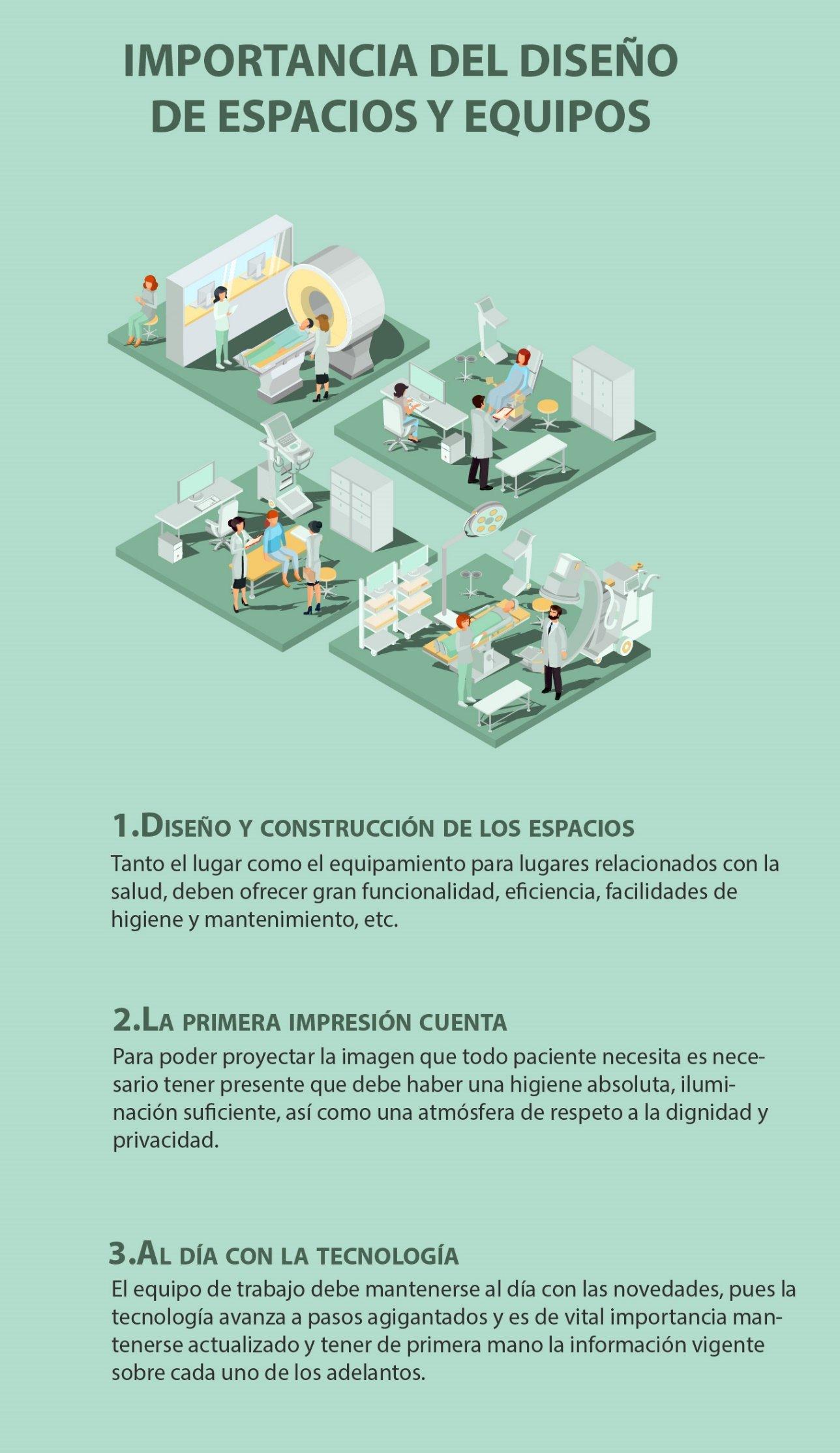 Diseño y construcción de espacios