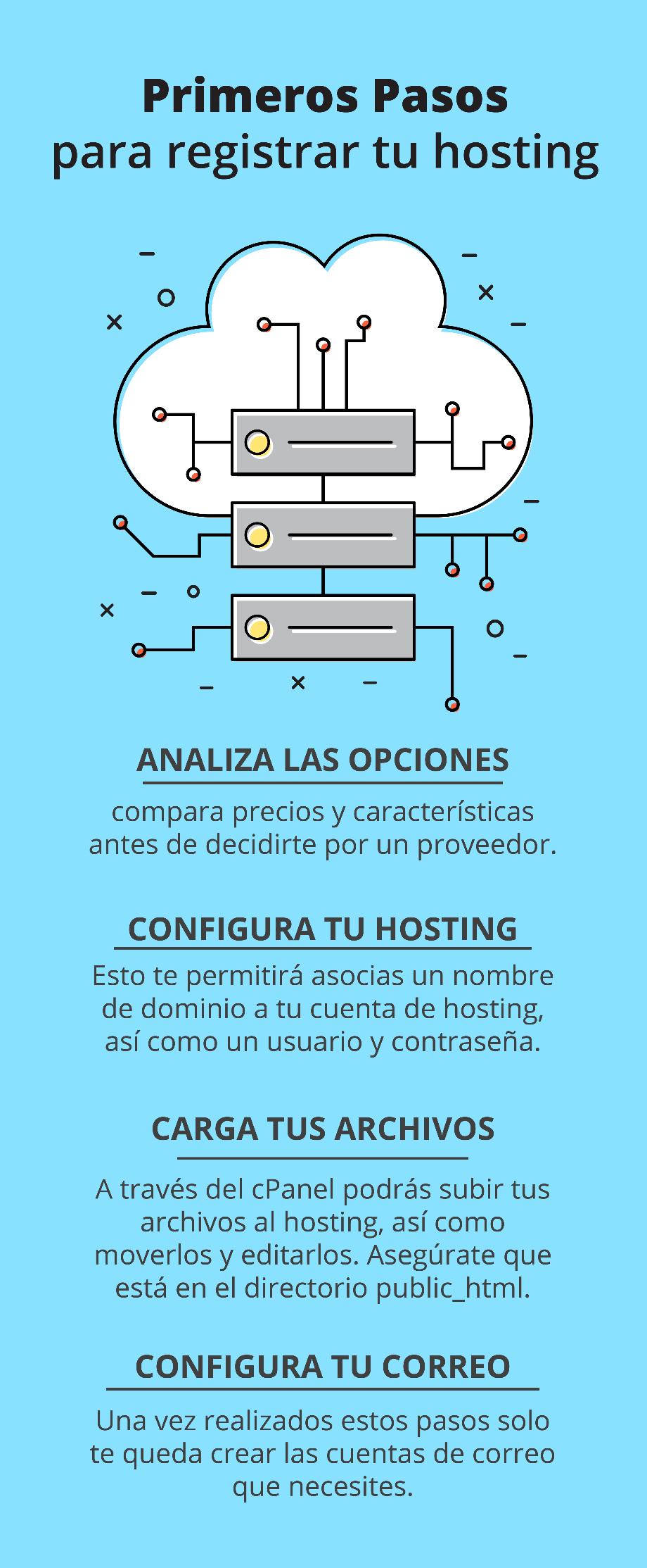 Registrar hosting