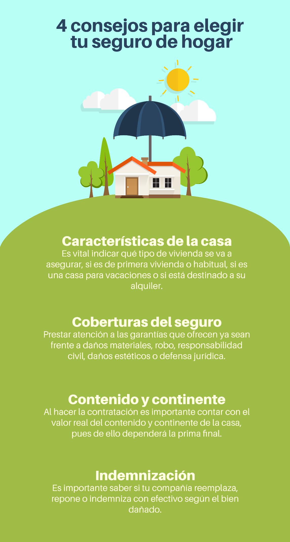 Consejos para tu seguro de hogar