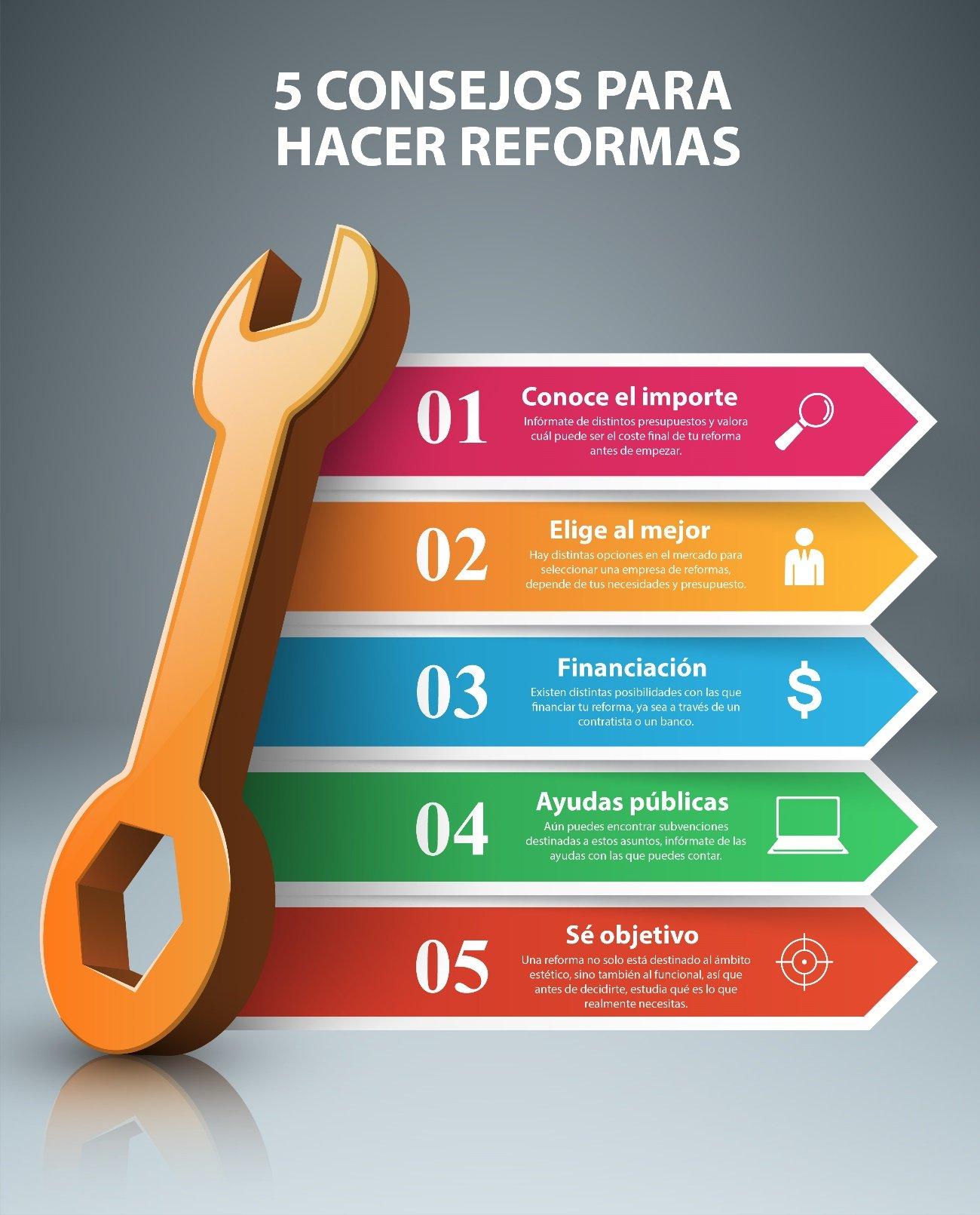 Consejos para hacer reformas