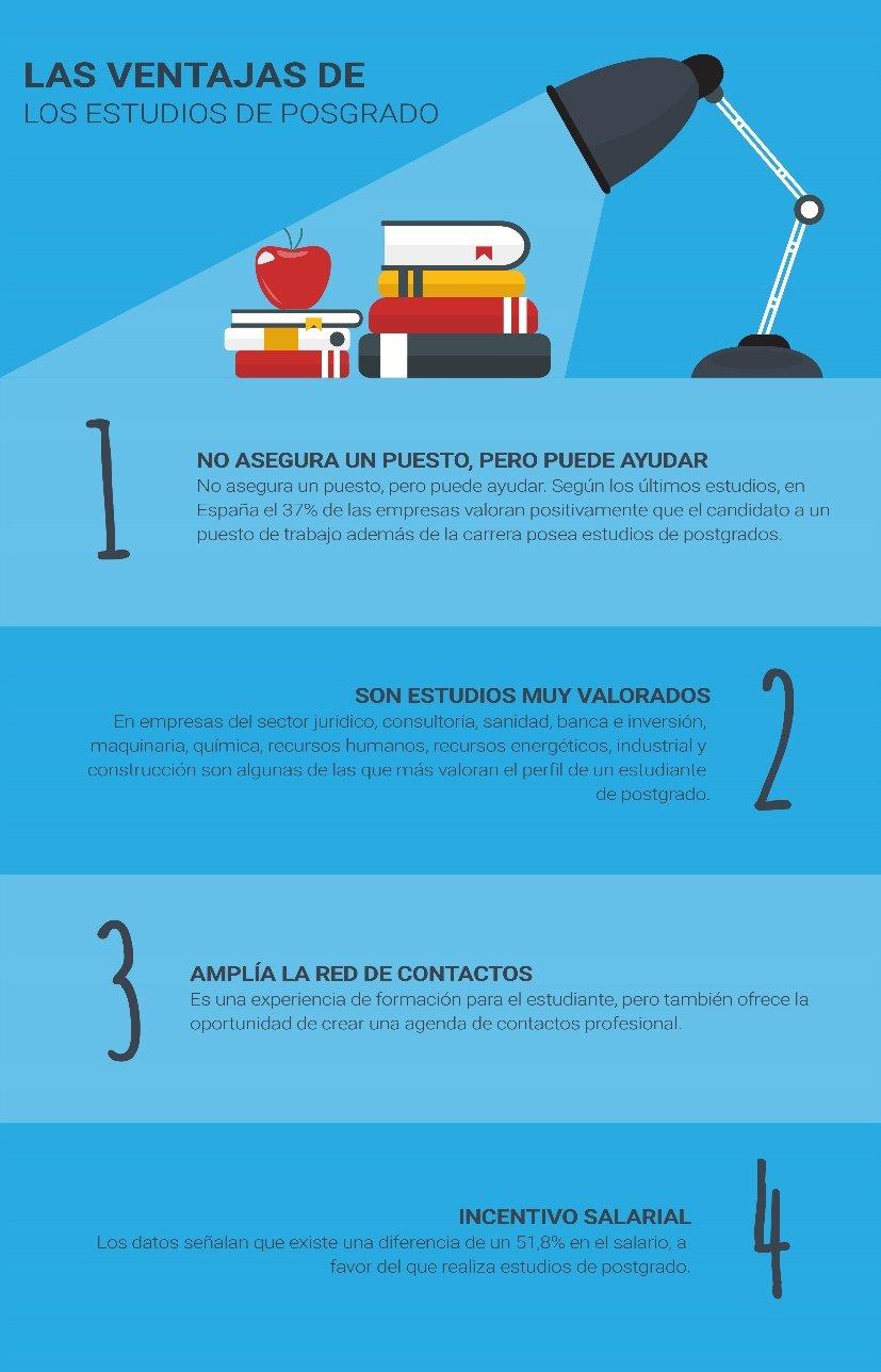 Las ventajas de los estudios de posgrado