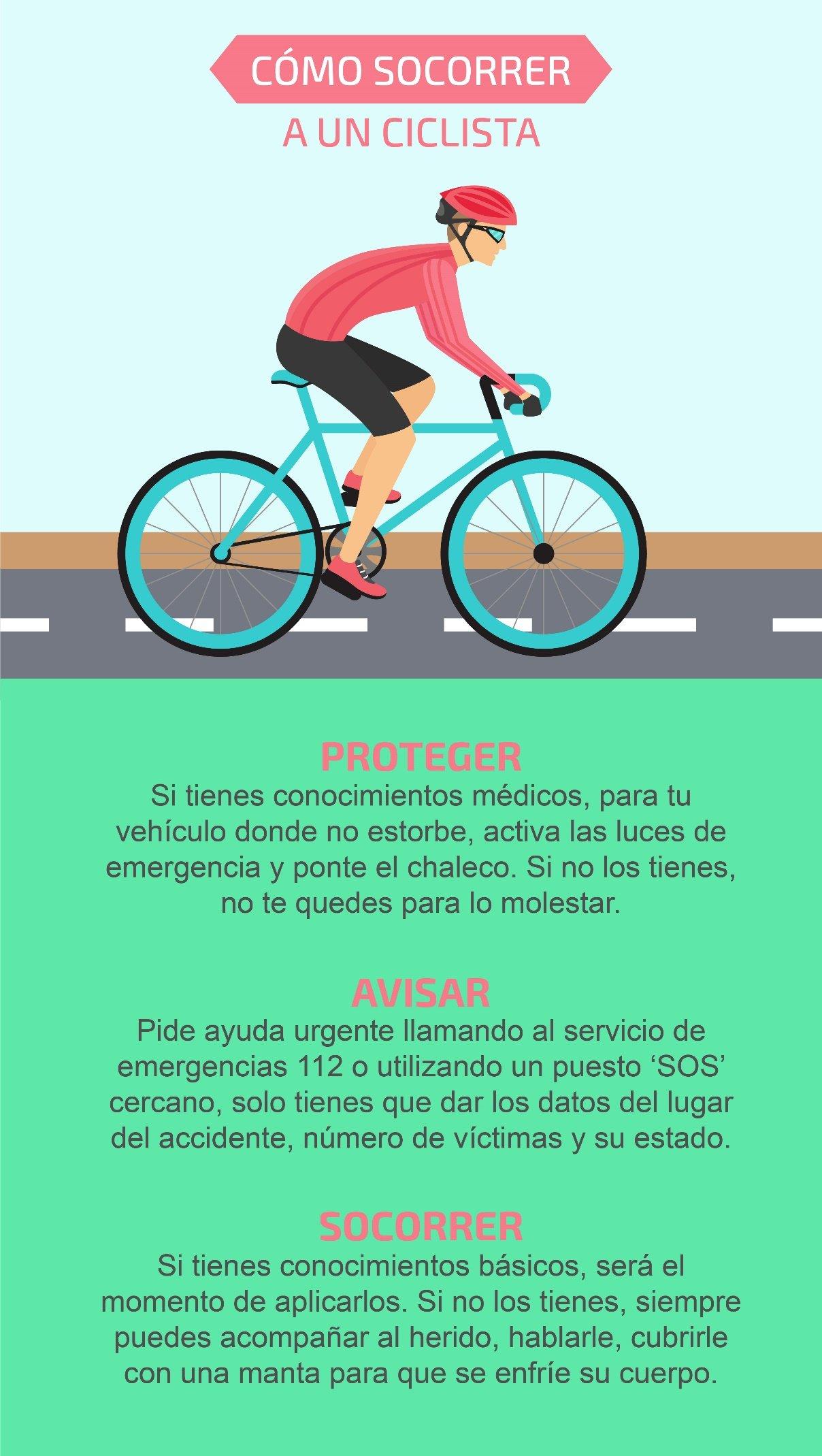 Cómo socorrer a un ciclista